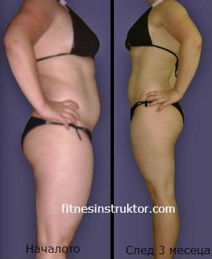 отслабване с оптимално тегло