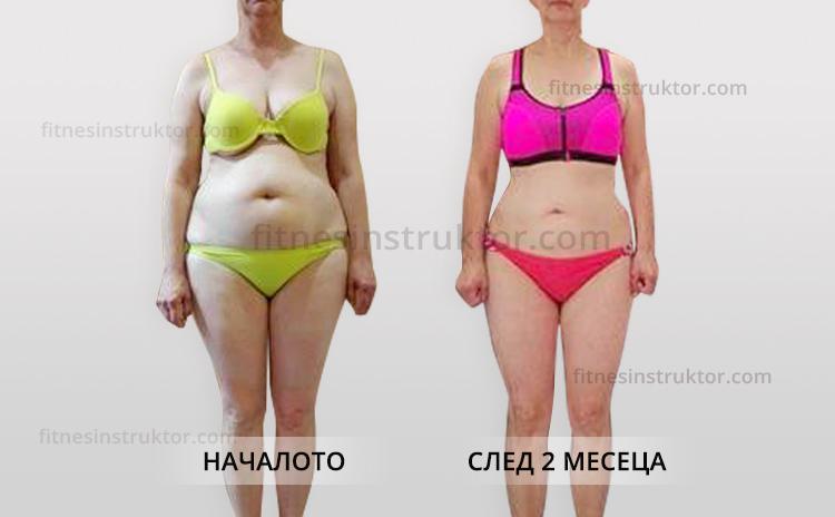 Марчела, отслабване в менопауза